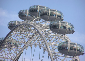<p>The London Eye - <a href='/triptoids/londoneye'>Click here for more information</a></p>